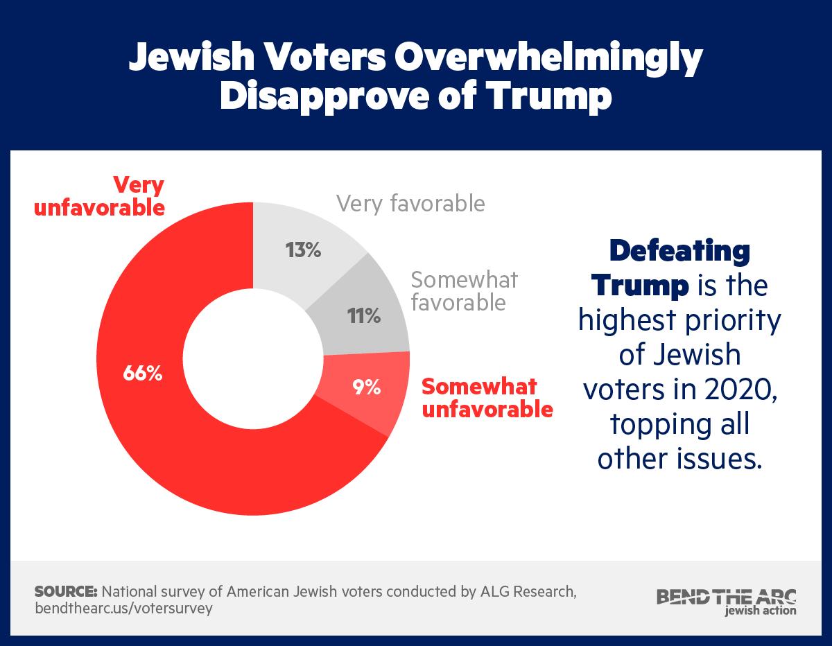 Progressive Jews